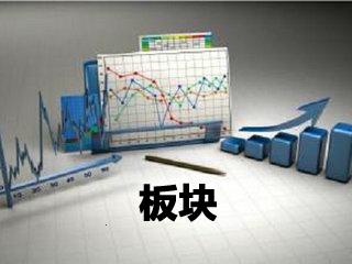 【异动股】港口水运板块拉升,��波海运(600798-CN)涨10.02%