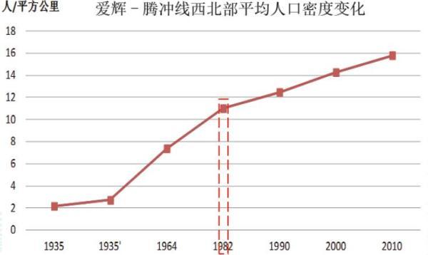 农业人口密度_城市人口密度的人口密度