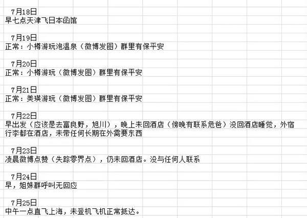 """危秋洁家人及朋友整理的日程表(图中""""保平安""""应为""""报平安"""")"""
