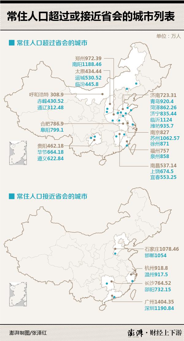 人口最多的省份_人口最大省份