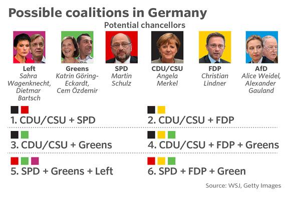 德国大选默克尔连任毫无悬念?平静表面下仍潜藏政治危机!