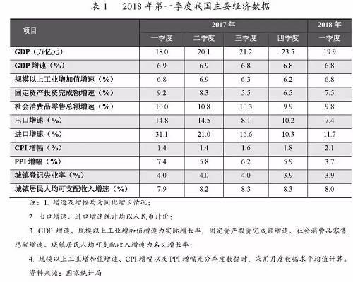 贵州各区gdp_在贵阳投资,千万不要错过它