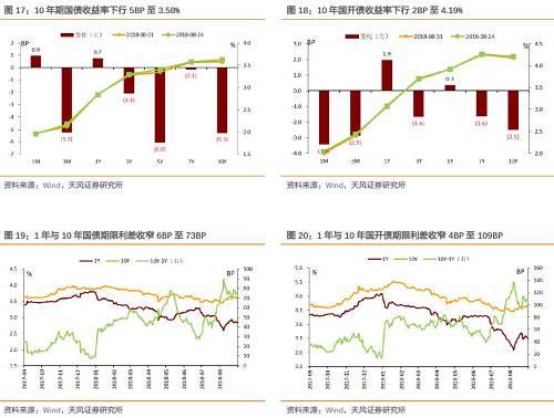 市场利率与债券利率_为什么利率与债券的价格成负相关关系?