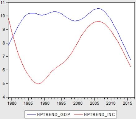 GDP对人生的启示_地摊经对gdp的影响