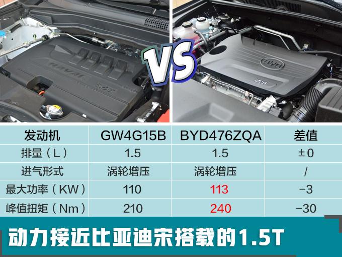 新款M6相比现款车型最明显的变化集中在前脸,前进气格栅由近似倒梯形改为大嘴式设计,格栅内部造型采用了全新设计。下格栅造型也进行了调整,改为贯穿式设计,两侧雾灯组调整为圆形造型。