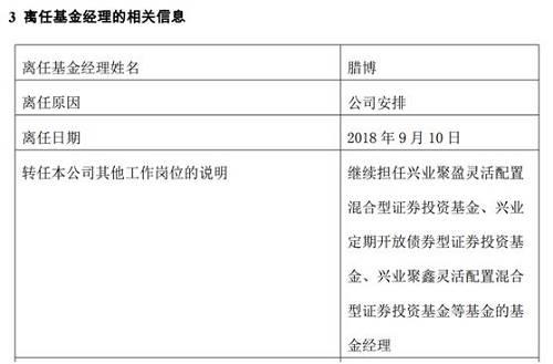 任泽松离职半年后,又一冠军基金经理不管公募了!