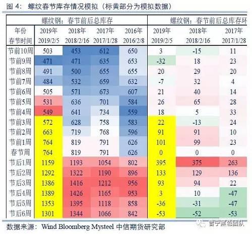 风险提示:环保限产执行力度高于预期、需求显著超预期(上行风险),宏观经济大幅下行、累库超预期(下行风险)