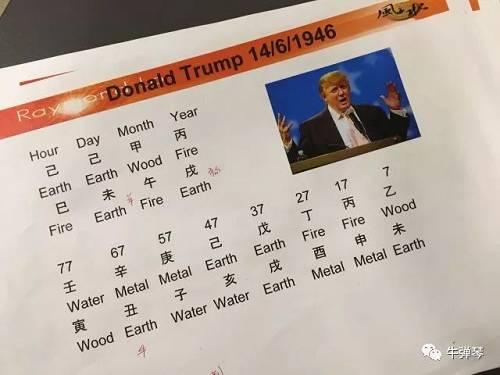 特朗普又给中国拜年了,今年的外述很纷歧般!