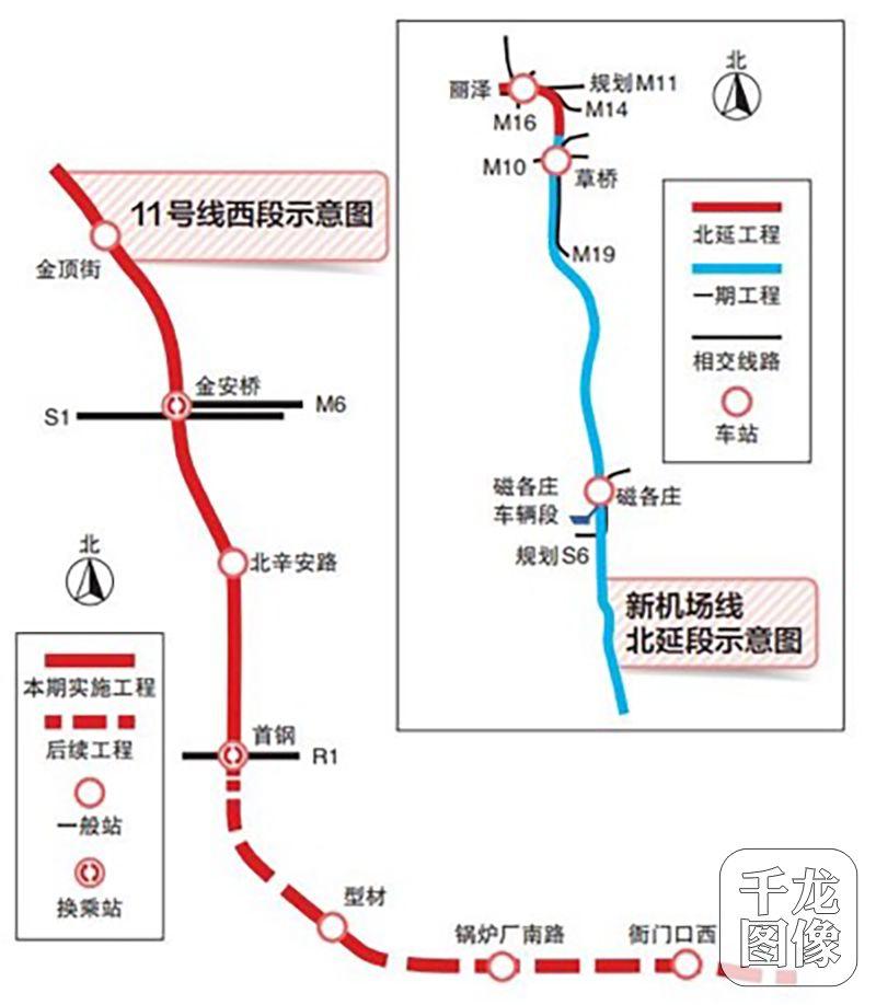 图为2019年开工建设的轨道线路图。千龙网发 千龙网北京2月27日讯(记者 查甜甜)27日,记者从北京市发展和改革委获悉,2019年,北京围绕首都经济社会发展关键领域和薄弱环节,谋划实施三个一百市政府重点工程,包括100个基础设施、100个民生改善和100个高精尖产业项目。 北京市发改委主任谈绪祥介绍,北京市从2019年市政府重点工程中梳理出需要重点对接融资需求的项目47项,当年计划投资约323亿元,近期融资需求约1432亿元。同时,北京市也征集了89个有融资需求的区级重点工程项目,当年计划投资约50