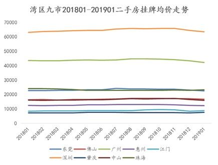东莞市镇区经济总量排名_东莞市镇区分布地图(2)