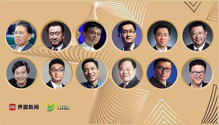 2019中国最富1000人榜:马云第一,王健林第四