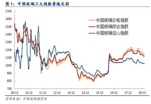 http://www.cnbli.com/xingyebiaozhun/15017.html