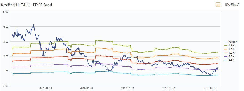 港股复盘:A股再泻,港股好淡争持,油股、电信商上扬