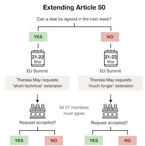 (BBC:北京时间3月15日之后,英国还需要走这些步骤)
