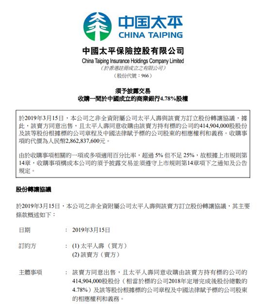 中国太平收购上海农村商业银行4.78%股权 总价28.6亿