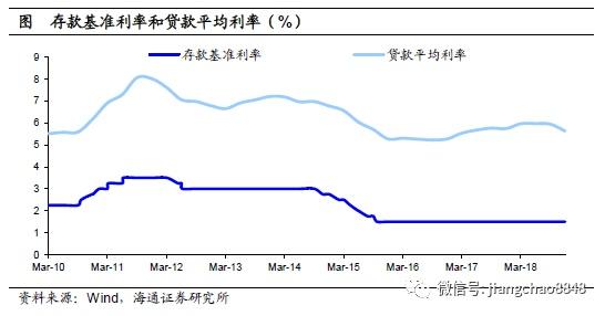 投资千万条,便宜第一条――兼论当前中国市场的机会与风险!(海通宏观每周交流与思考第309期,姜超等)