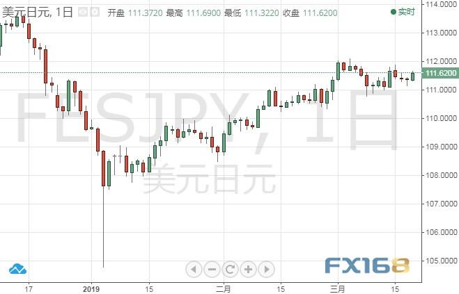 美联储大戏即将上演、如何交易美元/日元?西太平洋银行给出明确点位