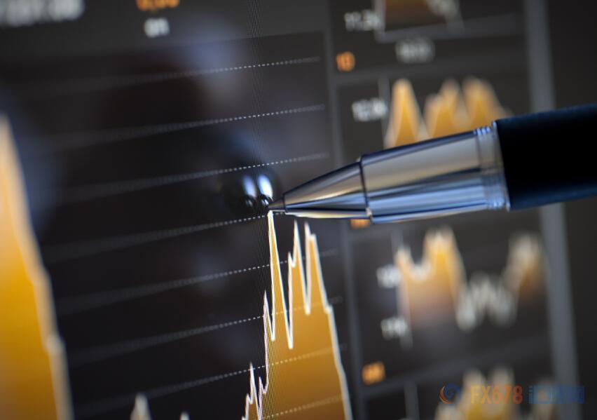 3月28日现货黄金、白银、原油、外汇短线交易策略
