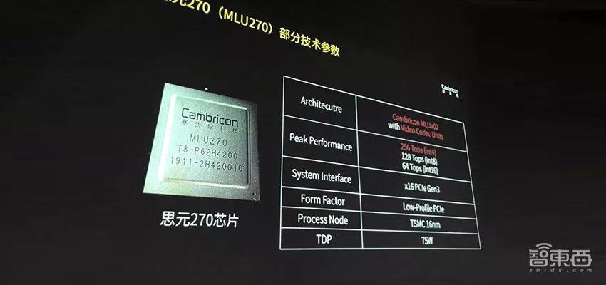 寒武纪最新AI芯片信息意外泄漏!性能直逼英伟达