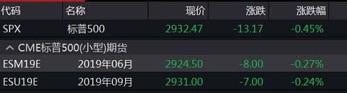 A股盘中迎来强心剂!定了!刘鹤将于后天访美,中美将就经贸问题进行第11轮磋商,全球市场涨声相迎