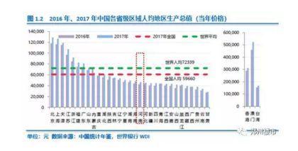 沿边gdp_基于夜间灯光和土地利用数据的云南沿边地区GDP空间差异性分析