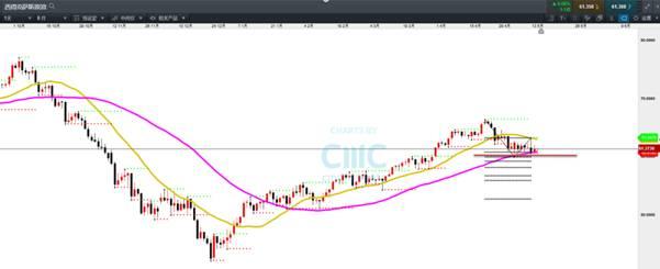 CMC Markets:日内交易留意美原油库存变化 日元反弹助力市场短期企稳