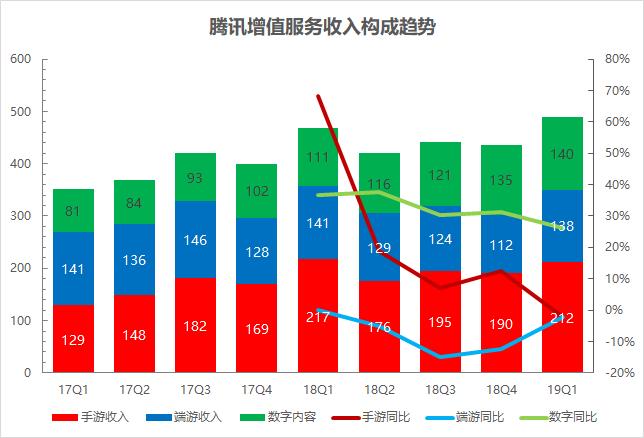 http://www.qwican.com/youxijingji/1093297.html