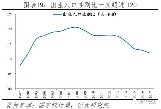 """5)失独家庭已达百万。独生子女死亡可能会让整个家庭面临崩溃,抚养、赡养、经济、教育等家庭功能和社会化功能将逐渐弱化甚至消失。有关研究表明,当前中国已累计超过100万个,且每年""""失独家庭""""增加7.6万个,此外还有数量较大的""""残独家庭。"""