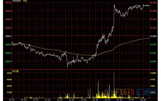 为什么决策者应该关注gdp_汇博资讯 油价平稳 美元震荡