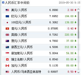 图一:截图来源于中国外汇交易中心网站