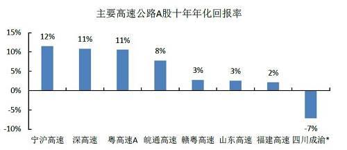 资料来源:Wind,国泰君安证券研究,点击可看大图。