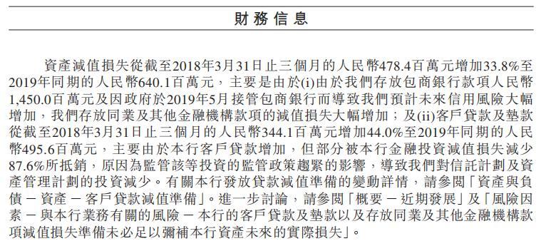 (贵州银行招股书截图)