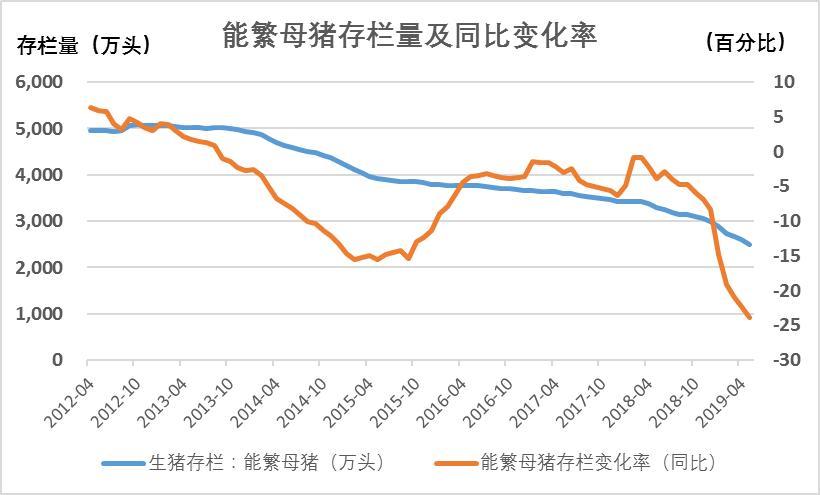 猪肉、汇率、原油波动 今年的通胀形势值得关注