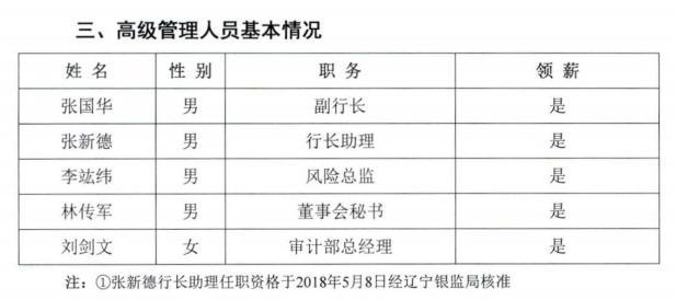 截自朝阳银行2018年度报告