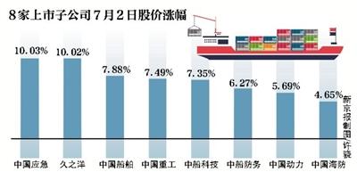 中国证券市场结构_中国银河证券股份丽水证券营业部_中国物联网应用市场结构
