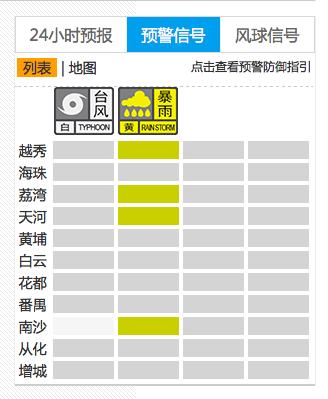 台风已走远?没那么简单!广州今天还有大雨局部暴雨