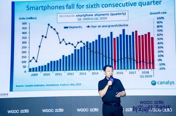 2019中国空间产业趋势报告摘录