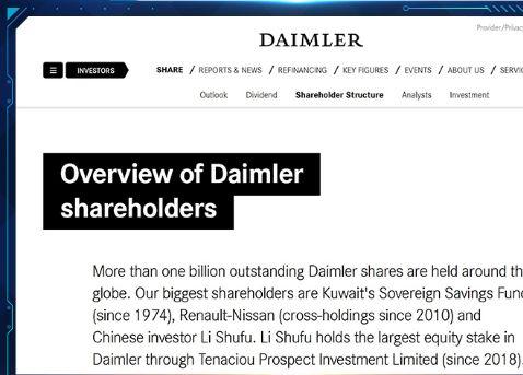 戴姆勒主要股东还包括科威特主权财富基金以及雷诺日产。另有53.8%的股份由机构投资者持有,私人投资者持股比例则为21.6%。