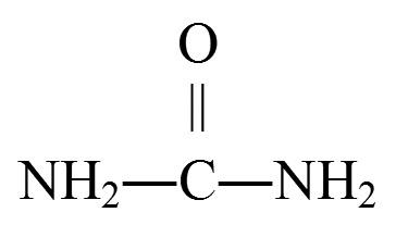 尿素产业概述