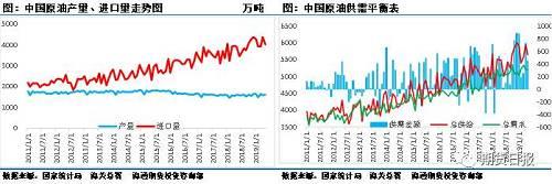 """被中国""""惯坏""""的原油市场,接下来该怎么办?"""