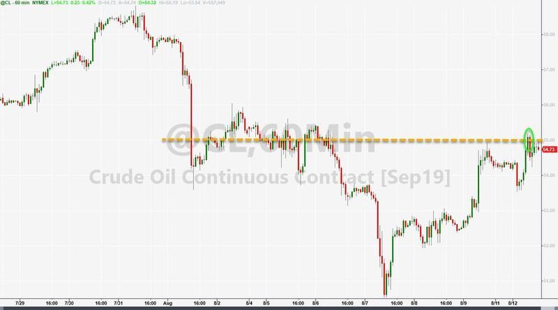 油价持稳,因沙特和科威特削减供应的承诺抵消需求忧虑