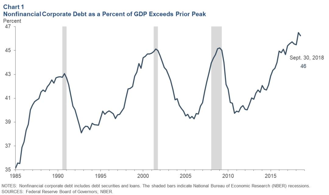 达拉斯gdp_低油价对美国经济是双刃剑 利好消费损害就业