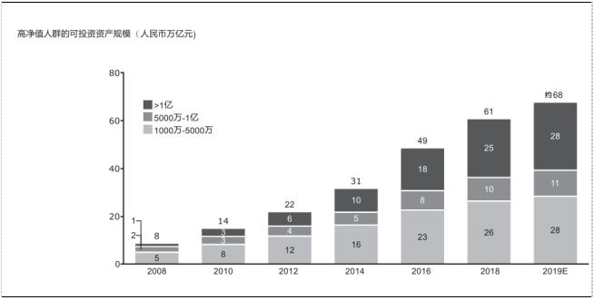 月成交额超百亿,中资美元债成高净值客户海外投资新热点