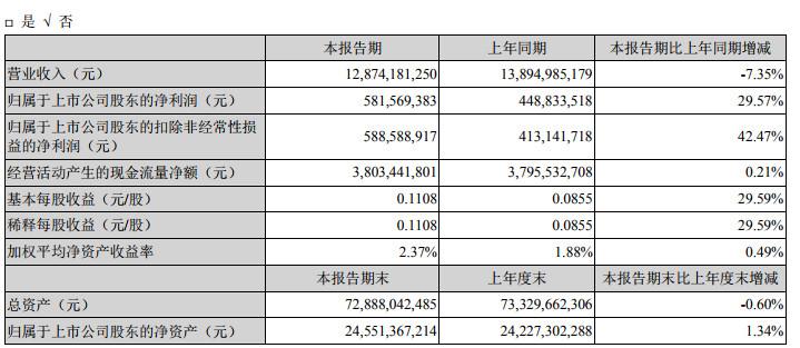 粤电力控股子公司因非法占用海域被判罚1.7亿元