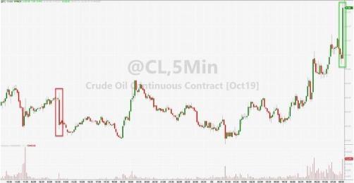 EIA原油库存降幅再超预期 成品油库存及美国产量全线下滑