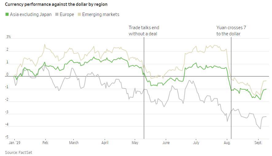 【图解】全球货币竞相贬值引发投资者担忧