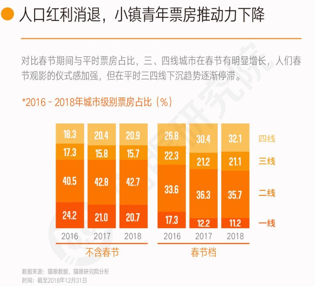 台湾历年经济总量_台湾经济总量图片(3)