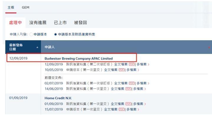 二次冲刺IPO,百威亚太(1876.HK)为何对香港市场恋恋不舍?