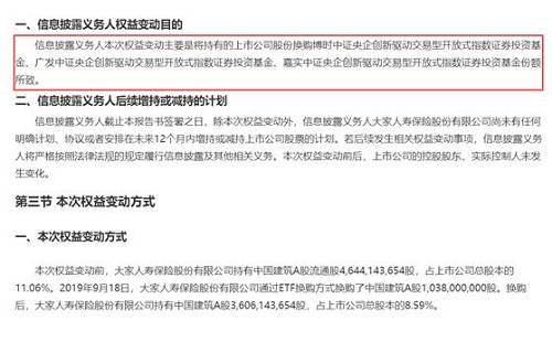 熊猫电子也发布了认购央企创新驱动ETF基金的公告。公告显示, 2019年9月18日,中电熊猫将持有的公司18,276,000股A股换购对应市值的嘉实中证央企创新驱动交易型开放式指数证券投资基金基金份额,将持有的公司9,138,000股A股换购对应市值的博时中证央企创新驱动交易型开放式指数证券投资基金基金份额。