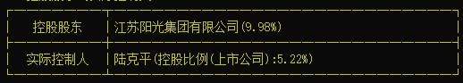 """议市厅丨A股版""""垂帘听政""""上演,""""阳光系""""掌门人陆克平暗地操控四环生物4年未披露将被终身市场禁入"""